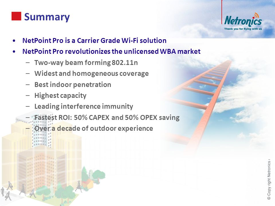 NetPoint Pro is a Carrier Grade Wi-Fi solution NetPoint Pro revolutionizes the unlicensed WBA market –Two-way beam forming 802.11n –Widest and homogen