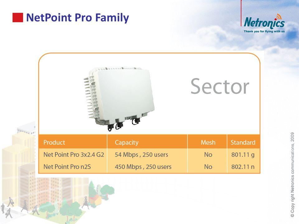 NetPoint Pro Family
