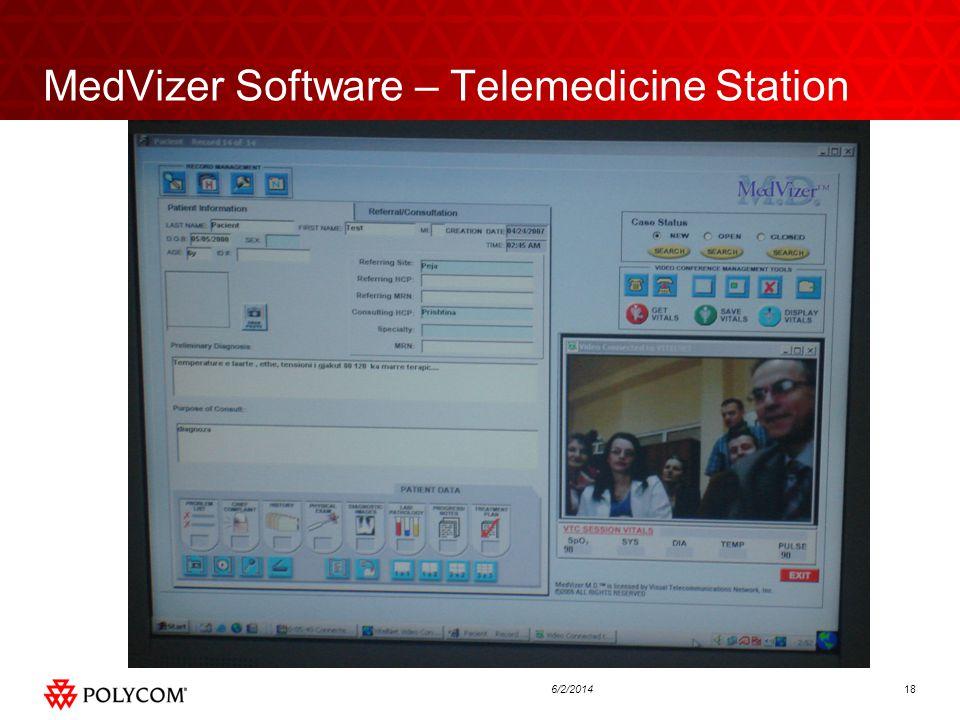 186/2/2014 MedVizer Software – Telemedicine Station