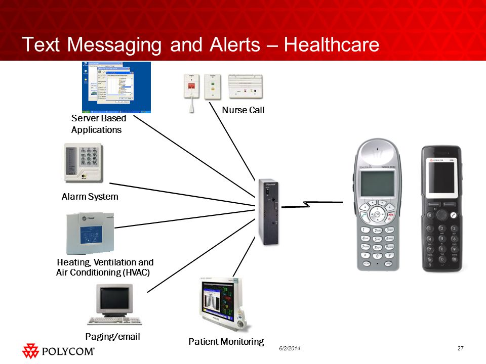 276/2/2014 Paging/email Patient Monitoring Alarm System Nurse Call Heating, Ventilation and Air Conditioning (HVAC) Server Based Applications Text Messaging and Alerts – Healthcare