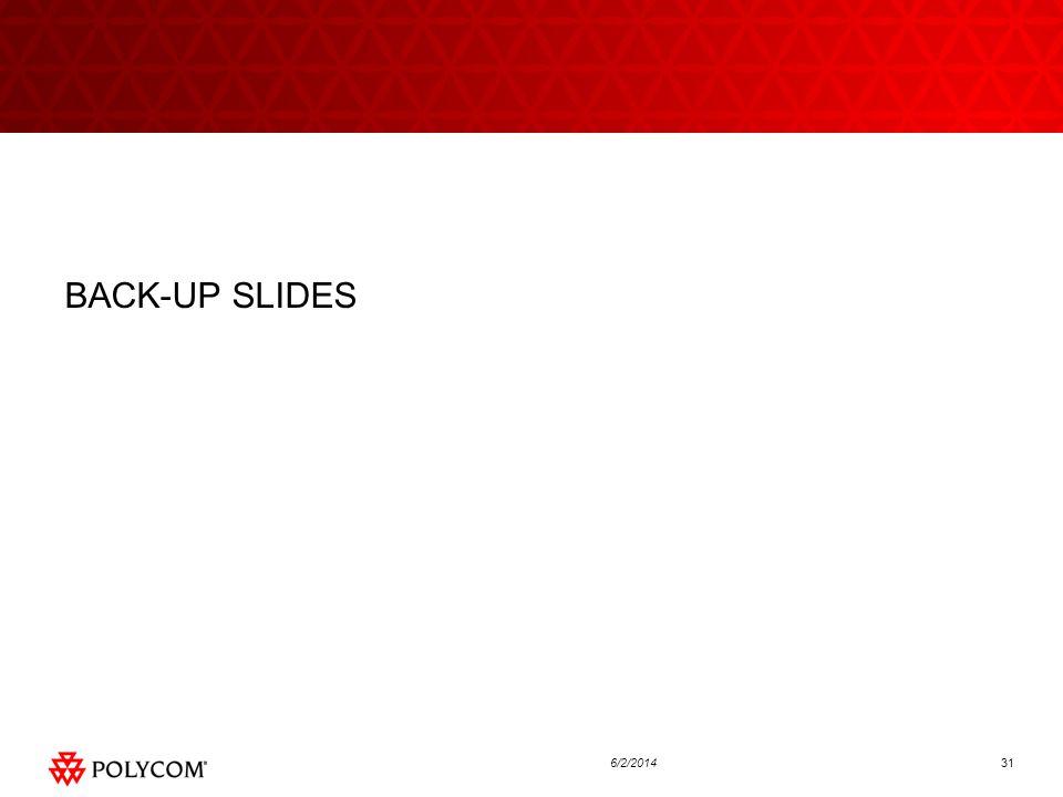 316/2/2014 BACK-UP SLIDES