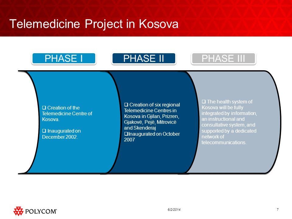 76/2/2014 Telemedicine Project in Kosova Creation of the Telemedicine Centre of Kosova.