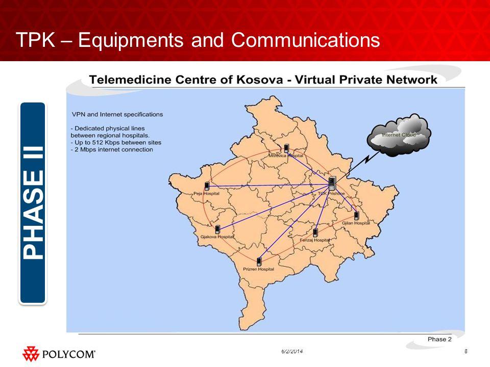 86/2/2014 TPK – Equipments and Communications PHASE II