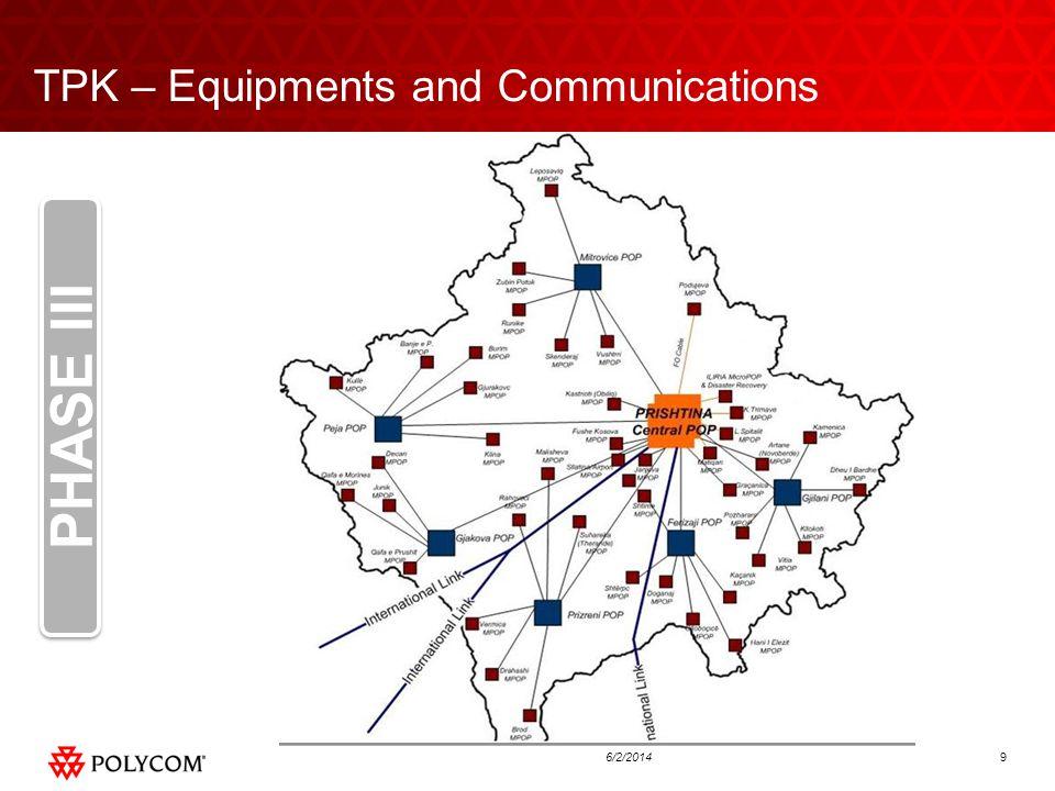 96/2/2014 TPK – Equipments and Communications PHASE III