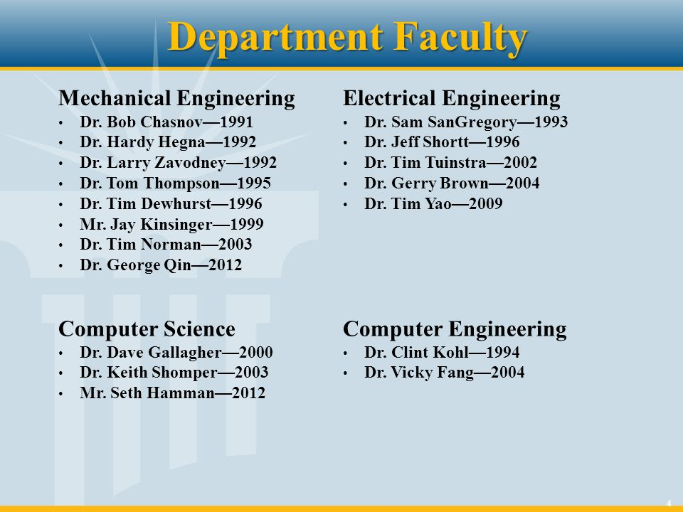 4 Department Faculty Mechanical Engineering Dr. Bob Chasnov1991 Dr. Hardy Hegna1992 Dr. Larry Zavodney1992 Dr. Tom Thompson1995 Dr. Tim Dewhurst1996 M