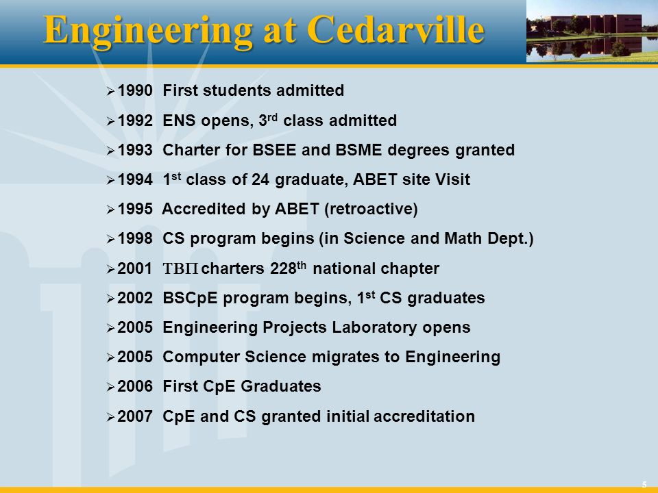 5 Engineering at Cedarville 1990 First students admitted 1992 ENS opens, 3 rd class admitted 1993 Charter for BSEE and BSME degrees granted 1994 1 st