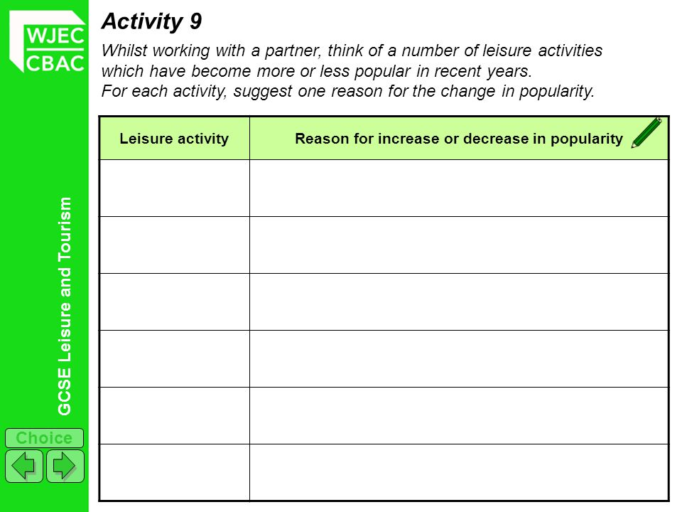 GCSE Leisure and Tourism Choice Activity 9 Whilst working with a partner, think of a number of leisure activities which have become more or less popular in recent years.