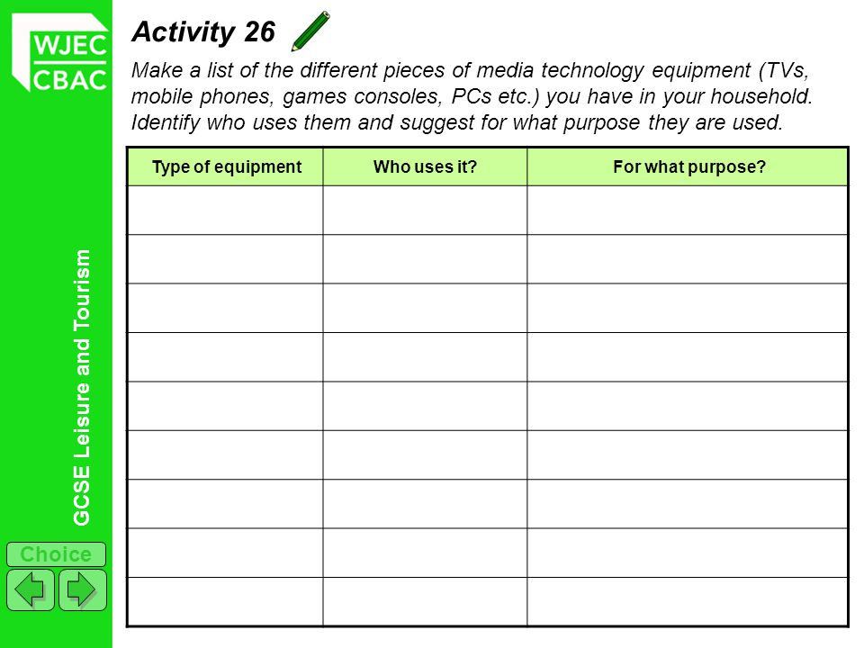 GCSE Leisure and Tourism Choice Activity 26 Make a list of the different pieces of media technology equipment (TVs, mobile phones, games consoles, PCs etc.) you have in your household.