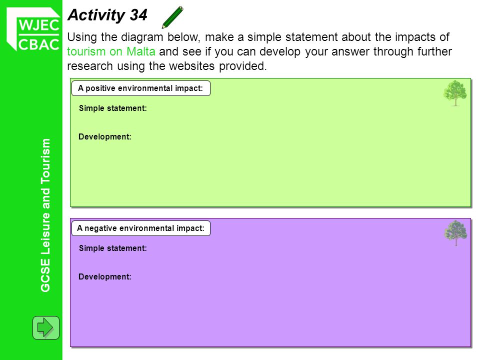 GCSE Leisure and Tourism Choice Activity 34 Using the diagram below, make a simple statement about the impacts of tourism on Malta and see if you can develop your answer through further research using the websites provided.