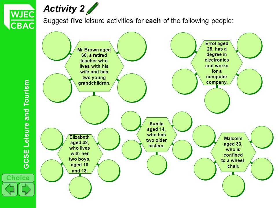 GCSE Leisure and Tourism Choice Activity 2 Suggest five leisure activities for each of the following people: Mr Brown aged 66, a retired teacher who lives with his wife and has two young grandchildren.