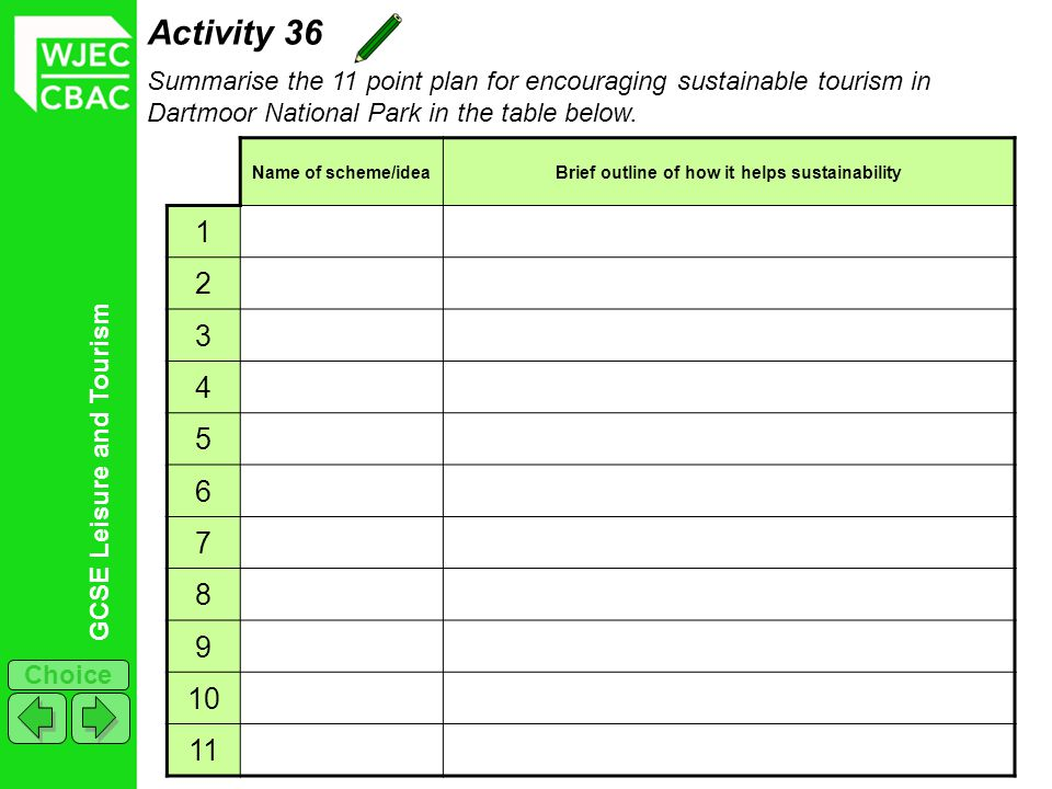 GCSE Leisure and Tourism Choice Activity 36 Summarise the 11 point plan for encouraging sustainable tourism in Dartmoor National Park in the table below.