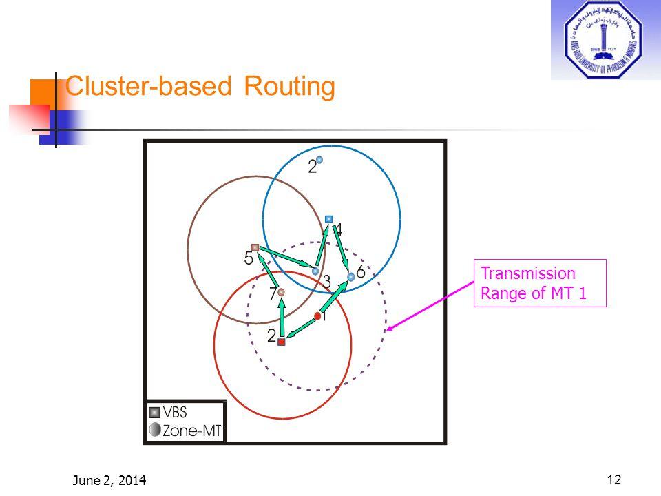 June 2, 201412 Cluster-based Routing Transmission Range of MT 1