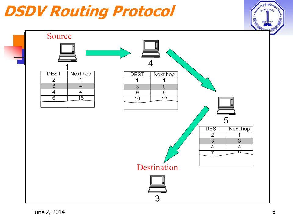 June 2, 20146 DSDV Routing Protocol