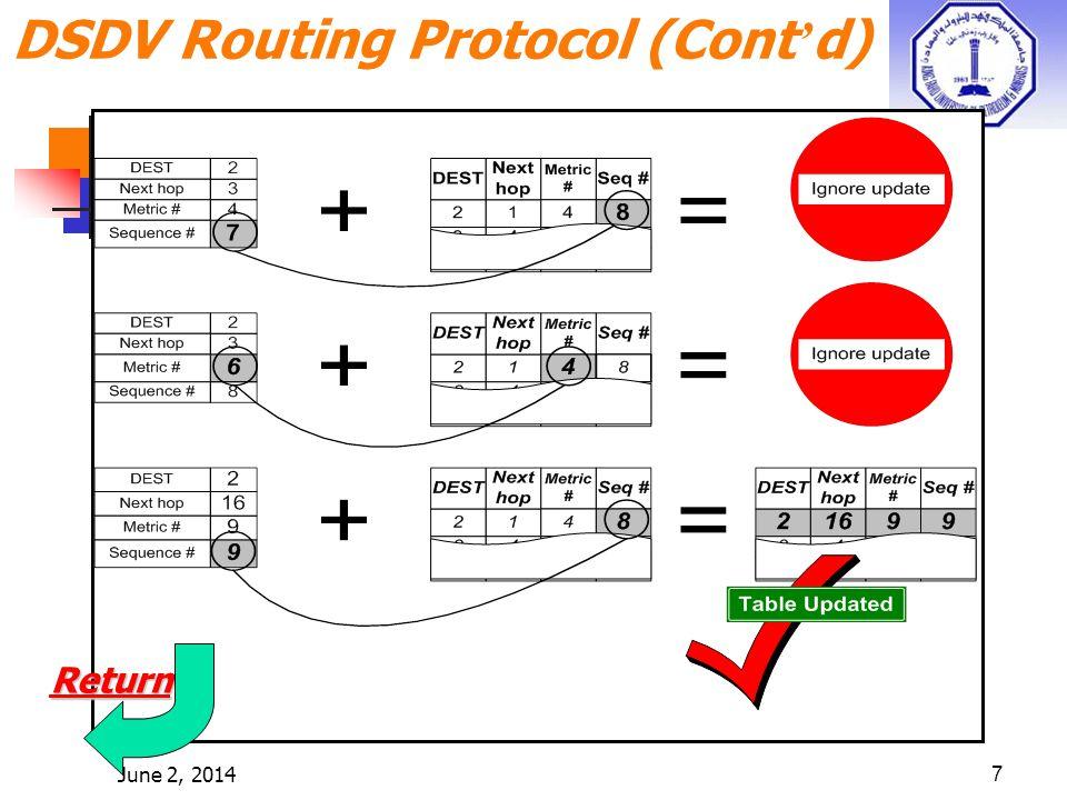 June 2, 20147 DSDV Routing Protocol (Cont d) Return