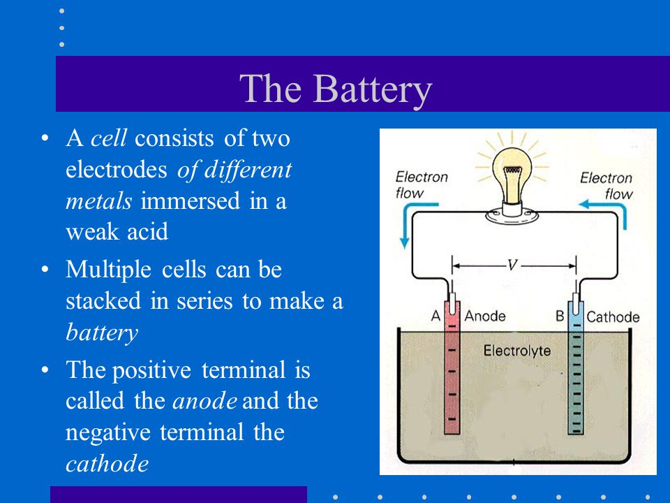 The Battery A cell consists of two electrodes of different metals immersed in a weak acid Multiple cells can be stacked in series to make a battery Th