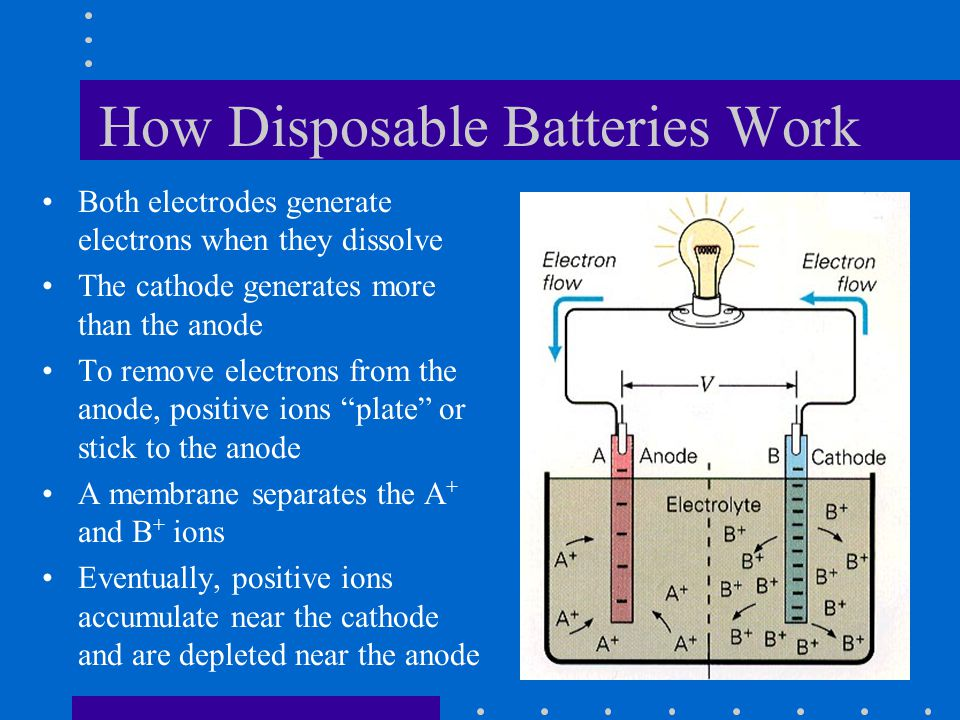 How Disposable Batteries Work Both electrodes generate electrons when they dissolve The cathode generates more than the anode To remove electrons from