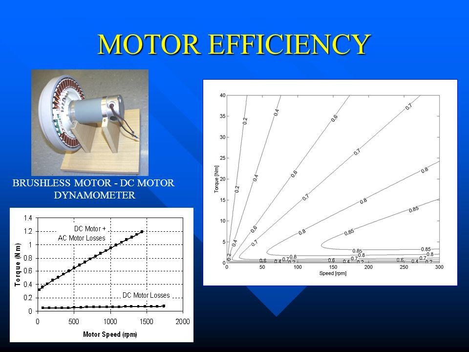 MOTOR EFFICIENCY BRUSHLESS MOTOR - DC MOTOR DYNAMOMETER