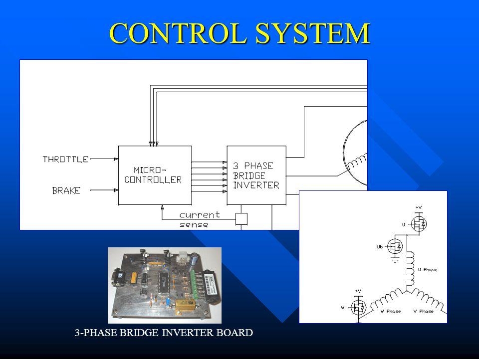 CONTROL SYSTEM 3-PHASE BRIDGE INVERTER BOARD