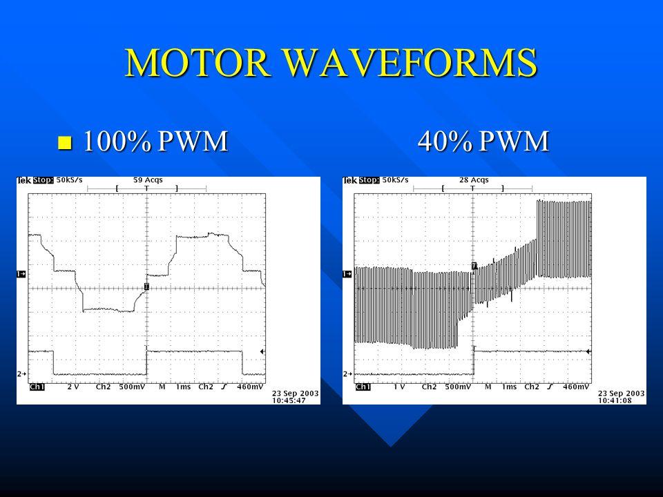 MOTOR WAVEFORMS 100% PWM 40% PWM 100% PWM 40% PWM
