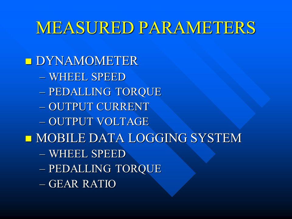 DATA LOGGING SYSTEMS STATIONARY TESTING STATIONARY TESTING –LABVIEW SOFTWARE –DESKTOP COMPUTER –DAQ CARD MOBILE TESTING MOBILE TESTING –VISUAL DESIGNER SOFTWARE –DATA SAMPLING HARDWARE –LAPTOP COMPUTER