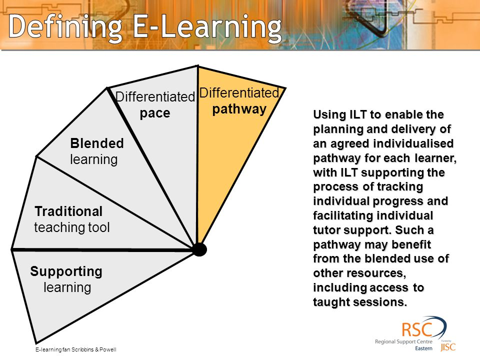 pathway Using ILT to enable the planning and delivery of an agreed individualised pathway for each learner, with ILT supporting the process of trackin