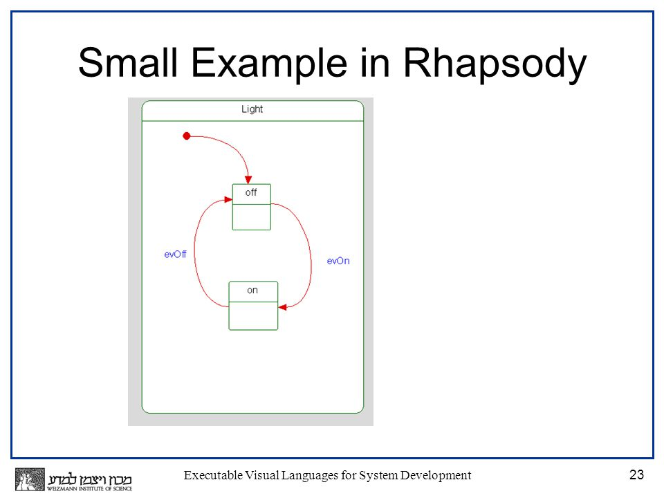 Executable Visual Languages for System Development23 Small Example in Rhapsody