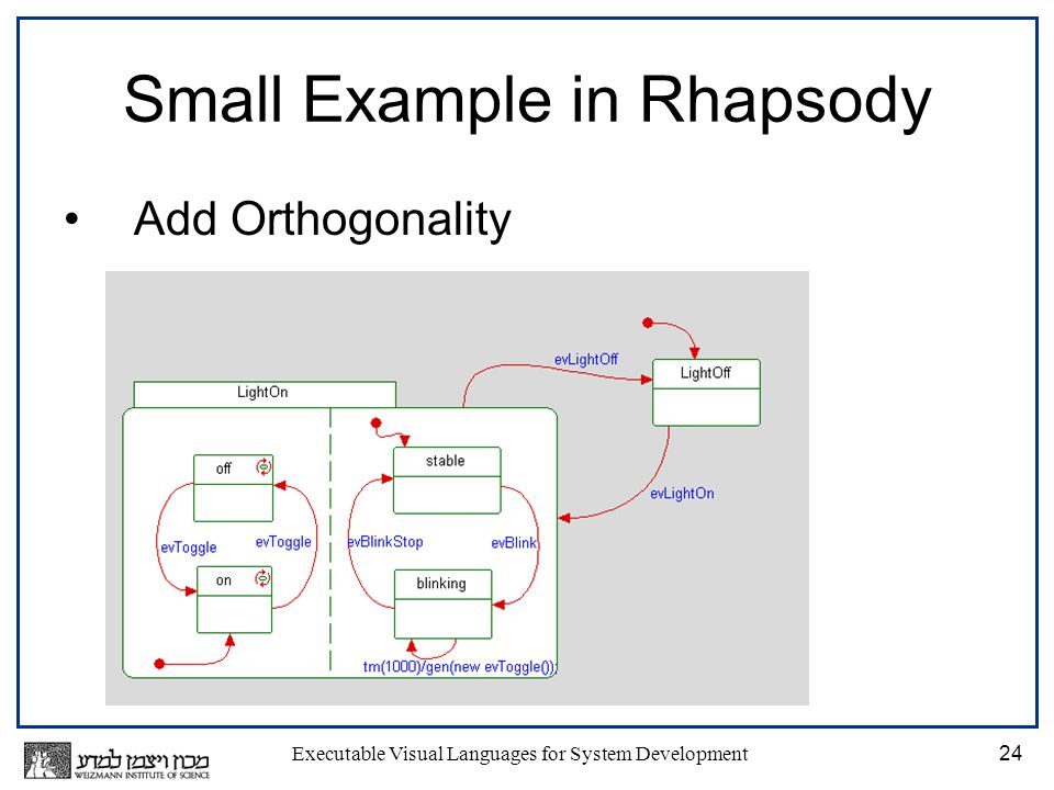 Executable Visual Languages for System Development24 Small Example in Rhapsody Add Orthogonality