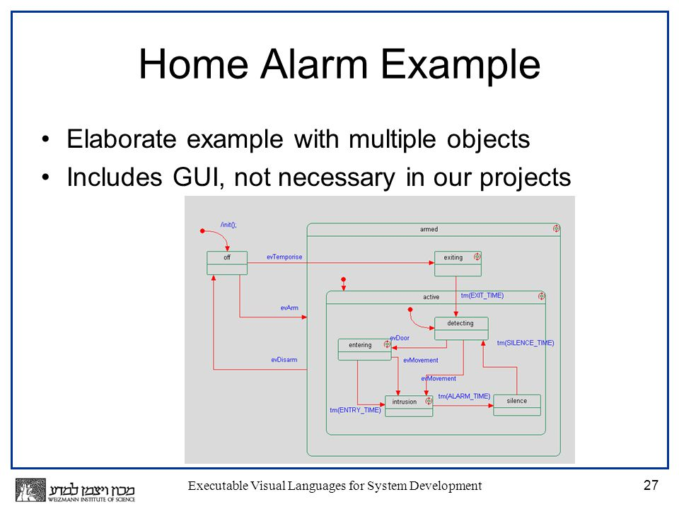 Executable Visual Languages for System Development27 Home Alarm Example Elaborate example with multiple objects Includes GUI, not necessary in our projects