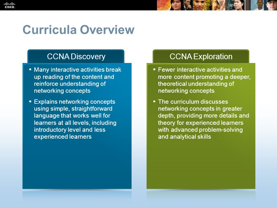 CCNA Overview 20 © 2009 Cisco Systems, Inc.All rights reserved.