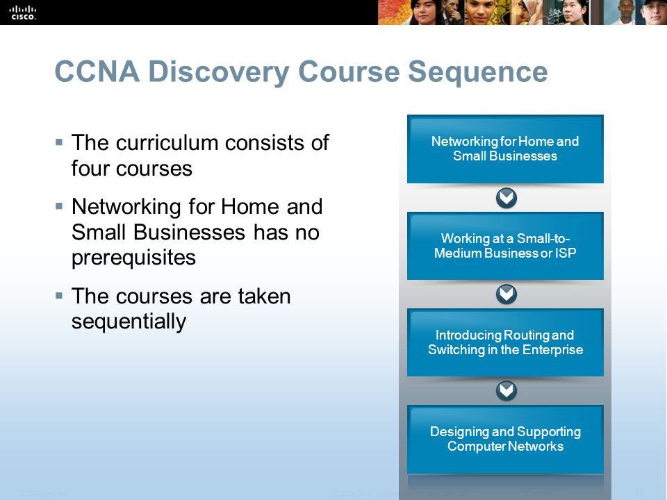CCNA Overview 38 © 2009 Cisco Systems, Inc.All rights reserved.