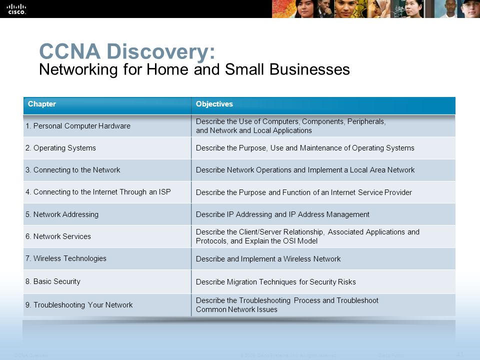 CCNA Overview 41 © 2009 Cisco Systems, Inc.All rights reserved.