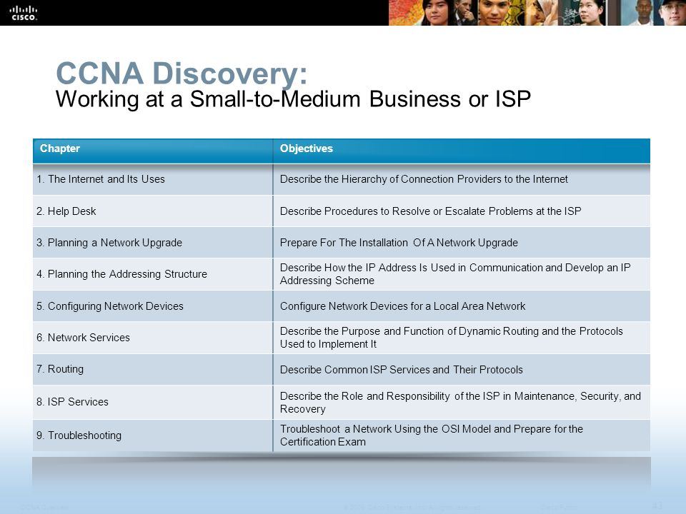 CCNA Overview 43 © 2009 Cisco Systems, Inc.All rights reserved.