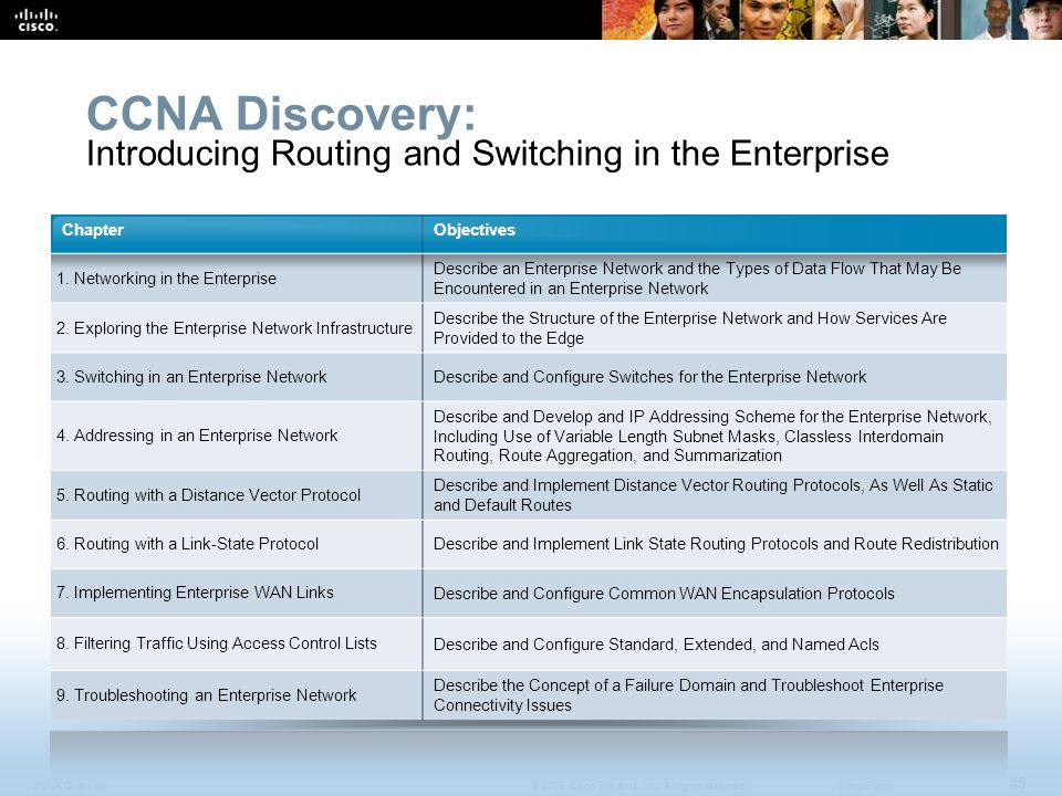 CCNA Overview 45 © 2009 Cisco Systems, Inc.All rights reserved.