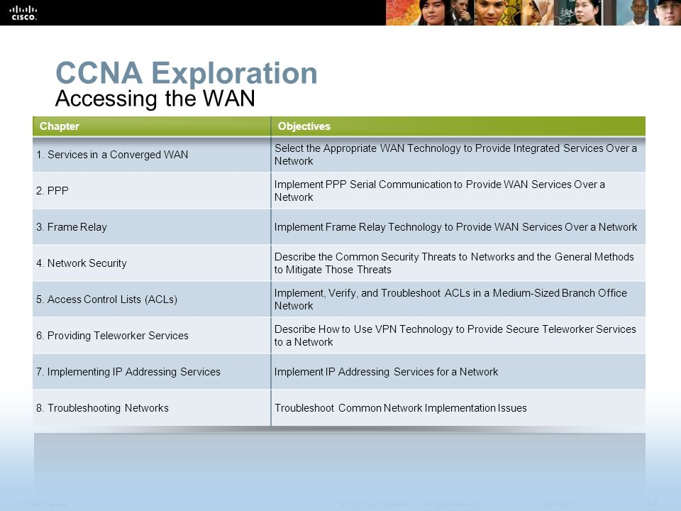 CCNA Overview 63 © 2009 Cisco Systems, Inc.All rights reserved.