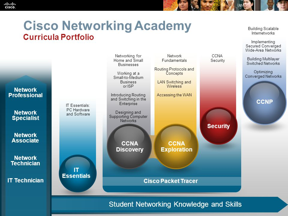 Presentation_ID 8 © 2009 Cisco Systems, Inc.All rights reserved.