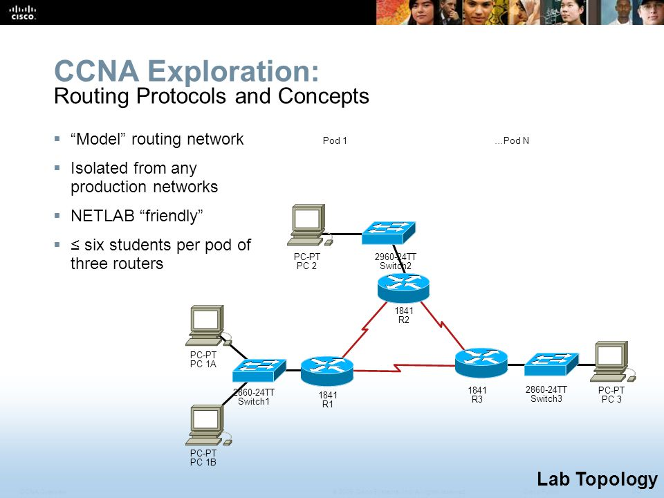 CCNA Overview 95 © 2009 Cisco Systems, Inc.All rights reserved.