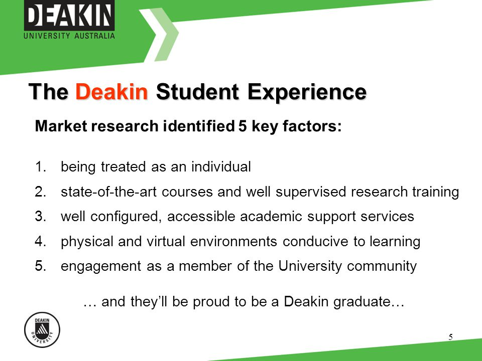 5 The Deakin Student Experience Market research identified 5 key factors: 1.being treated as an individual 2.state-of-the-art courses and well supervi