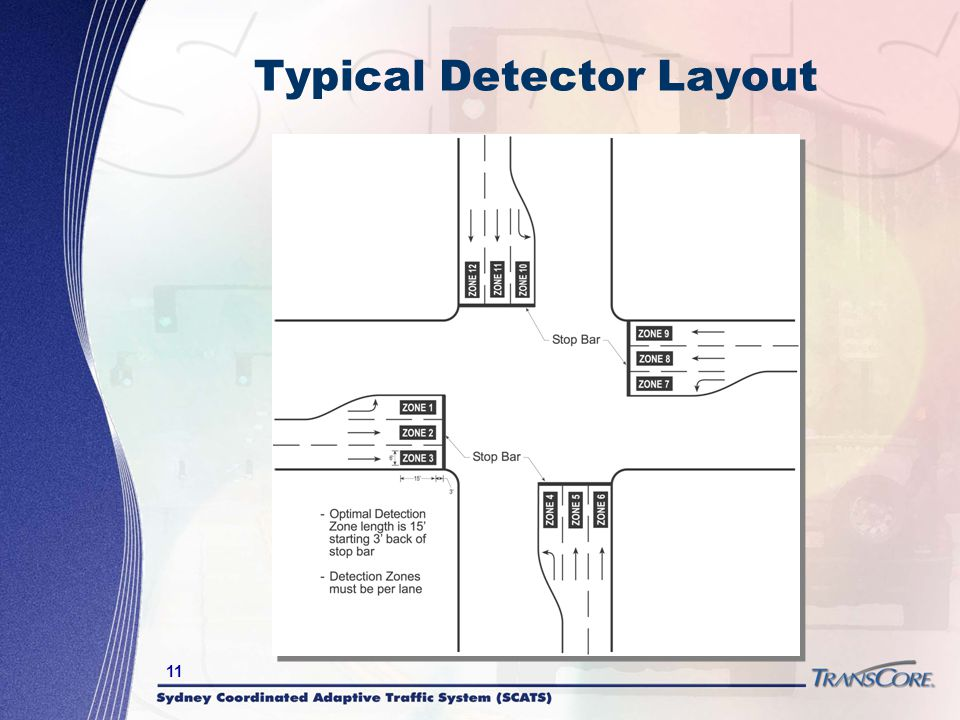 11 Typical Detector Layout