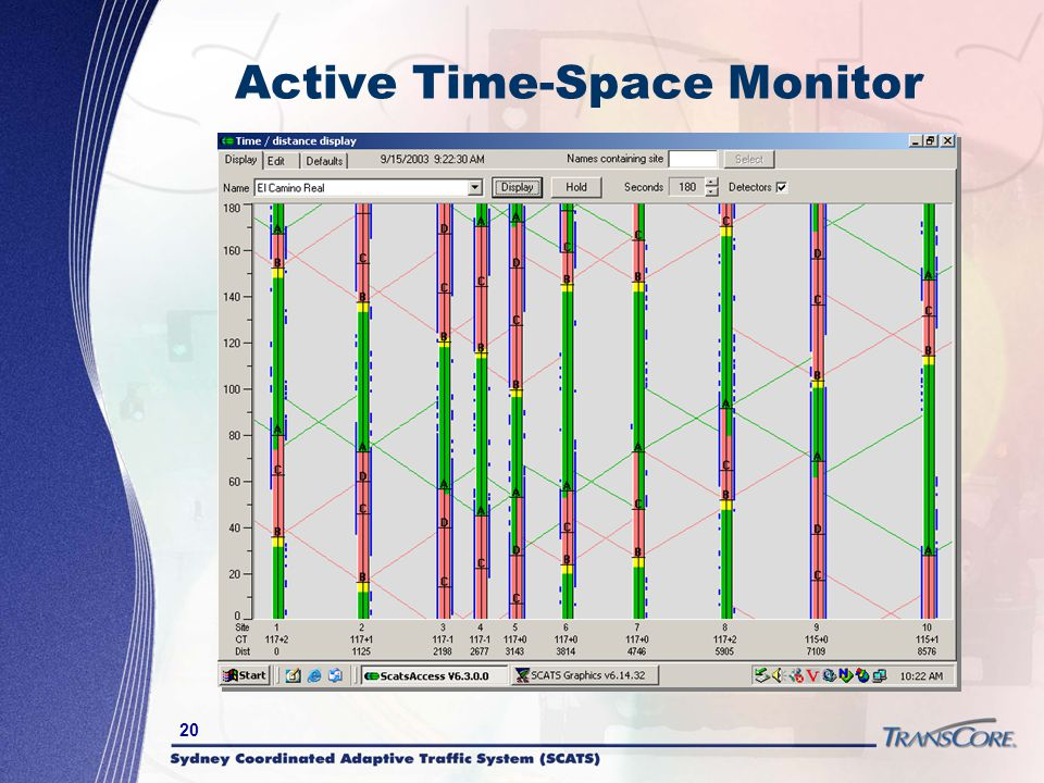 20 Active Time-Space Monitor