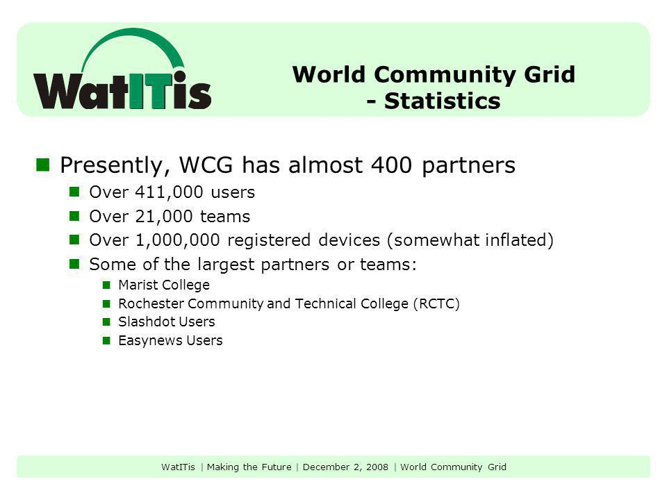 World Community Grid - Statistics Presently, WCG has almost 400 partners Over 411,000 users Over 21,000 teams Over 1,000,000 registered devices (somewhat inflated) Some of the largest partners or teams: Marist College Rochester Community and Technical College (RCTC) Slashdot Users Easynews Users WatITis | Making the Future | December 2, 2008 | World Community Grid