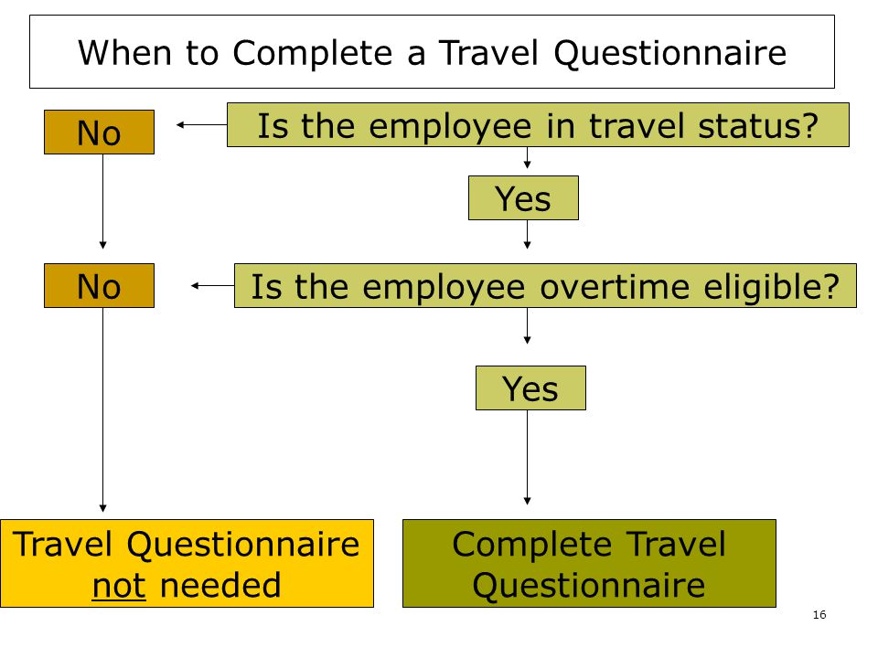 Is the employee in travel status.