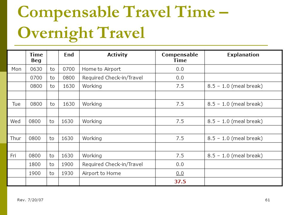 Rev. 7/20/0761 Compensable Travel Time – Overnight Travel Time Beg EndActivityCompensable Time Explanation Mon0630to0700Home to Airport0.0 0700to0800R