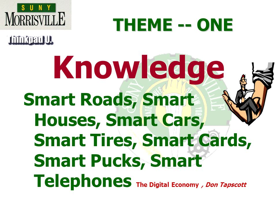 THEME -- ONE Knowledge Smart Roads, Smart Houses, Smart Cars, Smart Tires, Smart Cards, Smart Pucks, Smart Telephones The Digital Economy, Don Tapscott