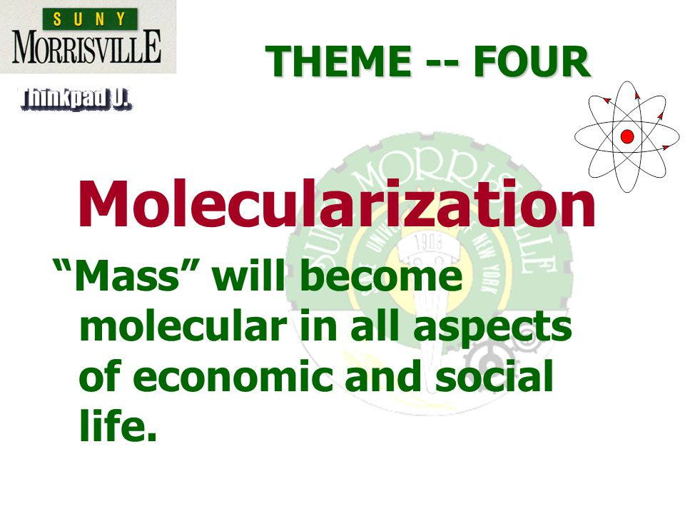 THEME -- FOUR Molecularization Mass will become molecular in all aspects of economic and social life.