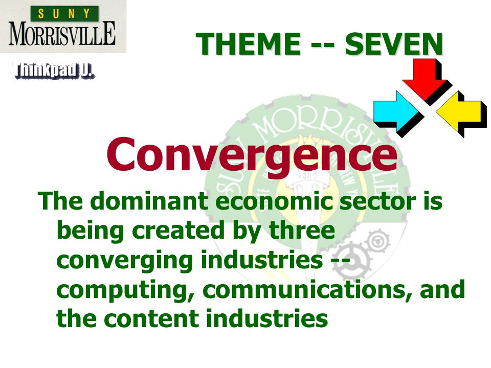 THEME -- SEVEN THEME -- SEVEN Convergence The dominant economic sector is being created by three converging industries -- computing, communications, and the content industries