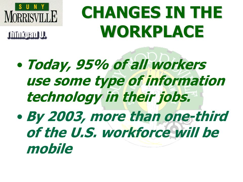 CHANGES IN THE WORKPLACE Today, 95% of all workers use some type of information technology in their jobs.