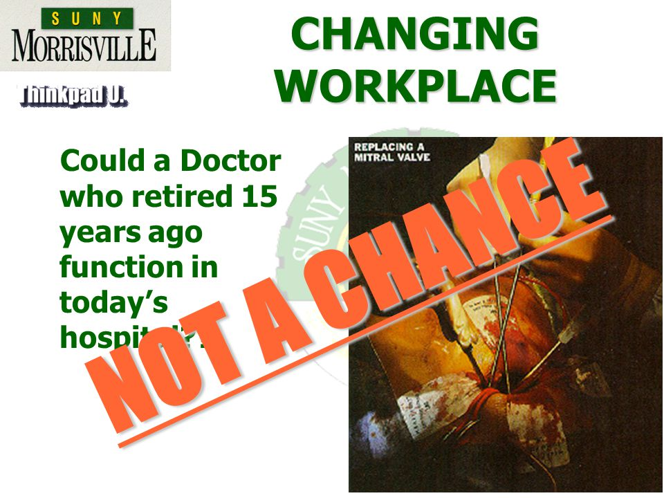 CHANGING WORKPLACE Could a Doctor who retired 15 years ago function in todays hospital .