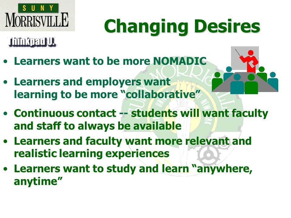 Changing Desires Learners want to be more NOMADIC Learners and employers want learning to be more collaborative Continuous contact -- students will want faculty and staff to always be available Learners and faculty want more relevant and realistic learning experiences Learners want to study and learn anywhere, anytime