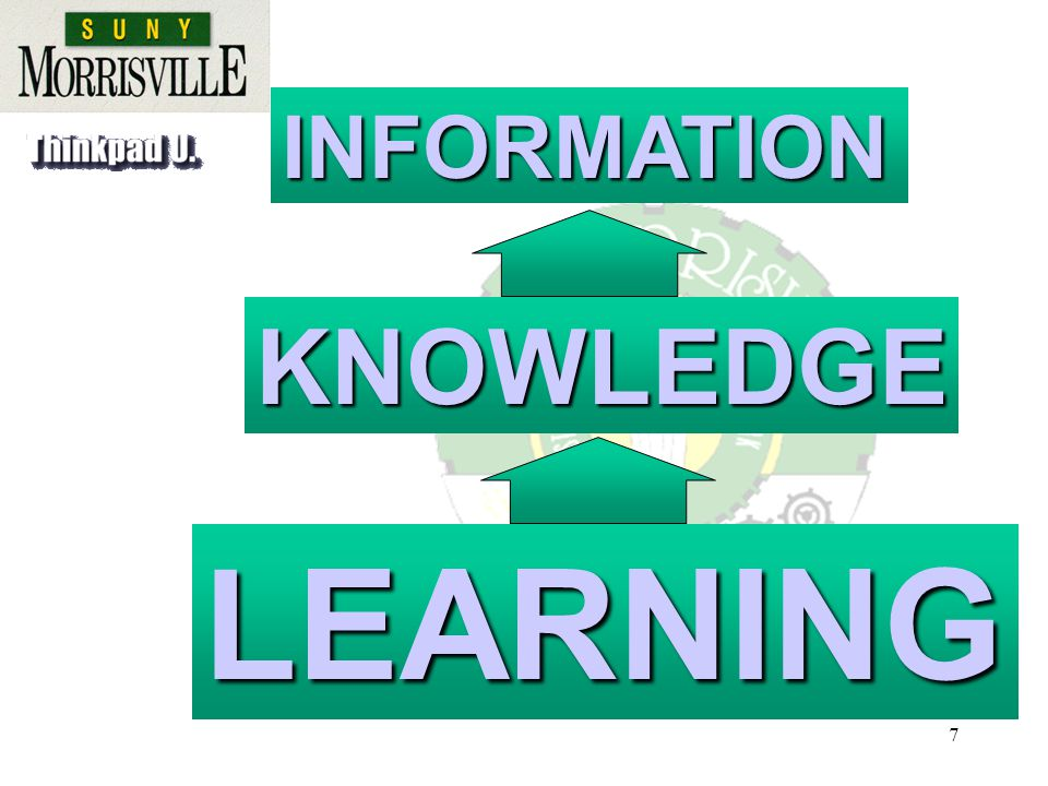 7 INFORMATION KNOWLEDGE LEARNING