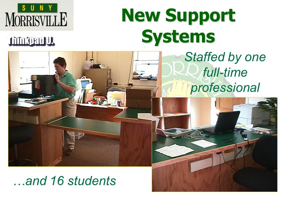 Staffed by one full-time professional …and 16 students New Support Systems